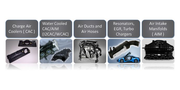 Engine Air Management Components