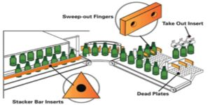 Vespel® Glass Handling Diagram