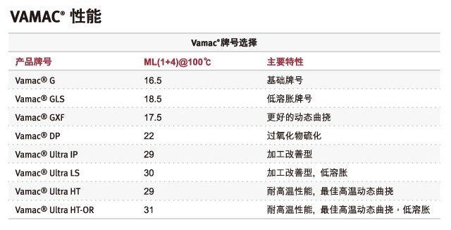 DPP_img-4_vamac_performance_info_cn