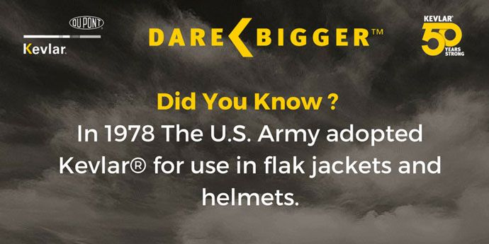 Kevlar® Did You know? Army Protection