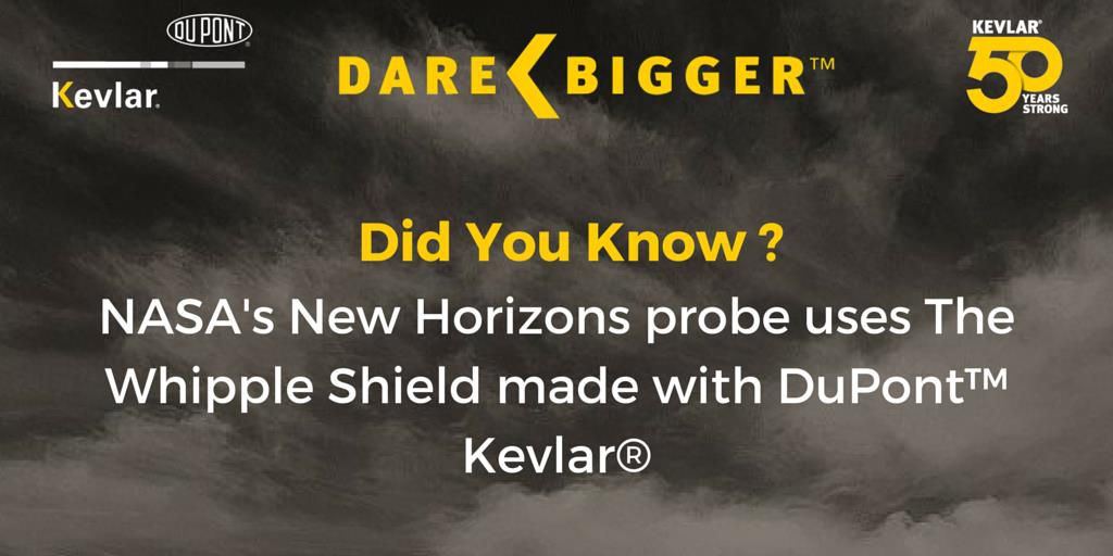 Kevlar® Did You Know? Horizons Probe Whipple Shield