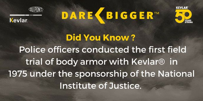 Kevlar® Did You know? Body Armor
