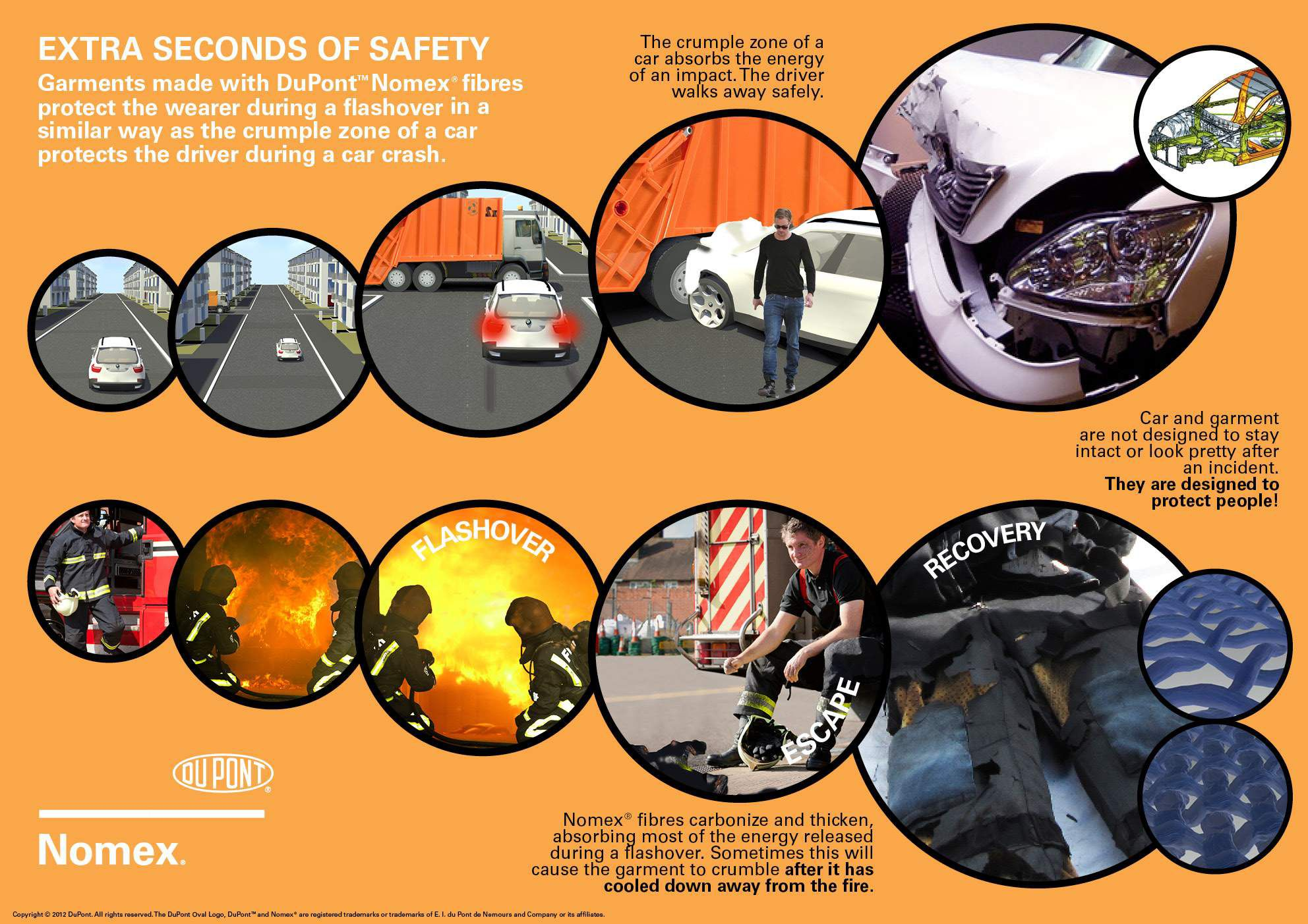 Nomex® - Extra seconds of safety