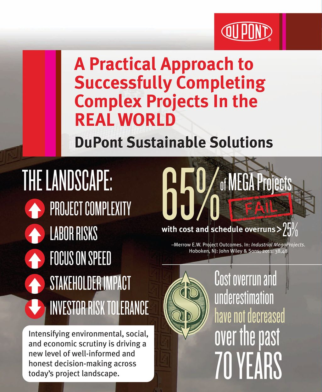 DuPont Sustainability & Capital Growth Consulting