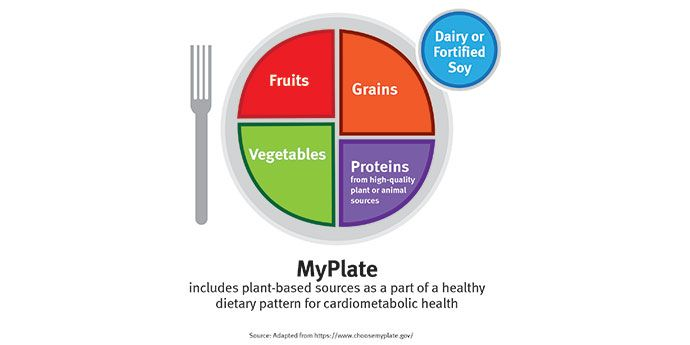 DuPontNH_My-Plate_Plant-