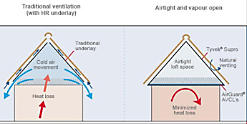 IA-1_Tyvek_Supro_Installation_Guidelines_690x345