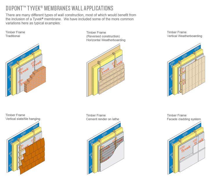 Timber Frame Construction | Tyvek® Building Envelope | DuPont United ...