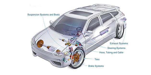 了解用于汽车系统的材料解决方案