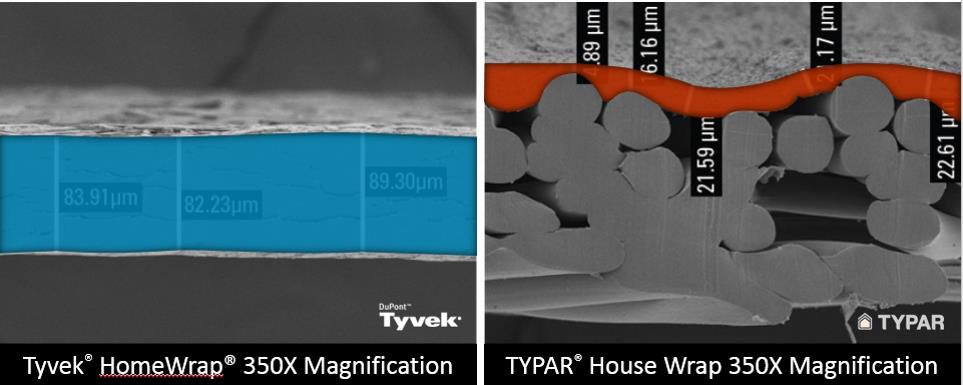 Tyvek versus TYPAR functional layer magnification