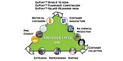 PIP_SustainablePackagingSolutions_Article_Inline_Image