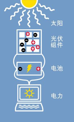 Power_Schematic_Chinese