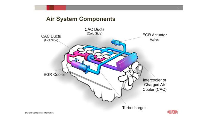autofocus21_air_system_components_700x400