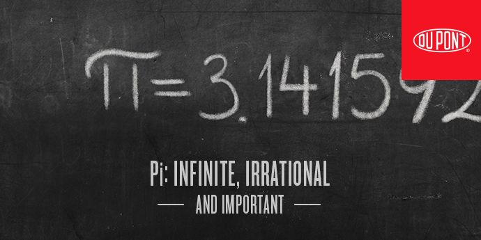 Celebrating Pi Day
