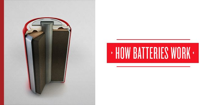 How Batteries Power Up