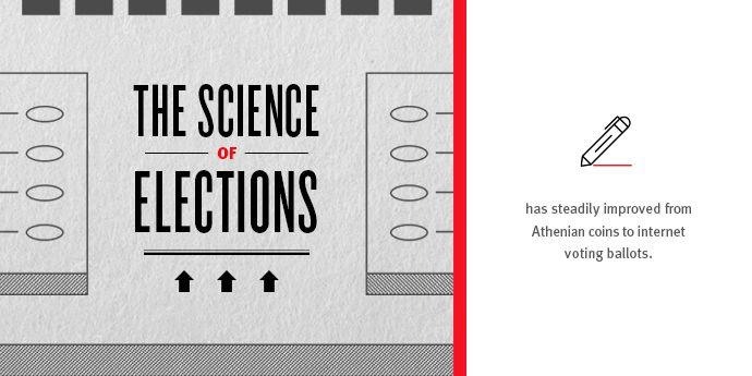 The Science of Elections