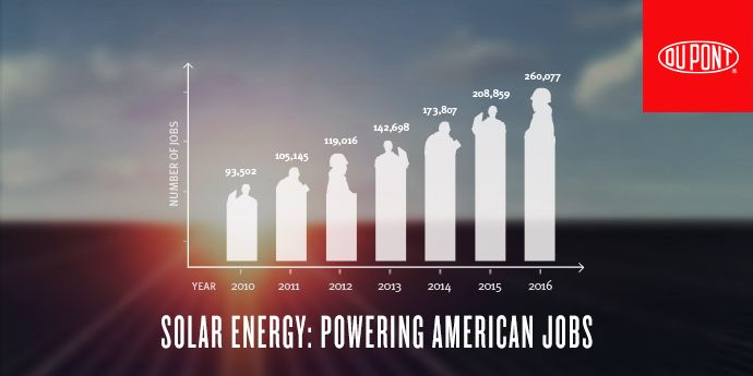Solar Jobs Boost the Economy