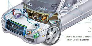 Explore materials-based solutions for automotive systems
