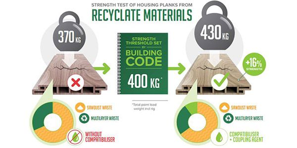 recyclate-materials-thumbnail