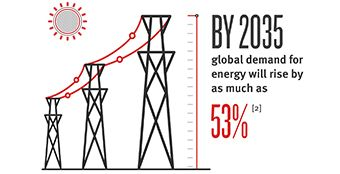 Electric towers depict the increasing demand for energy.